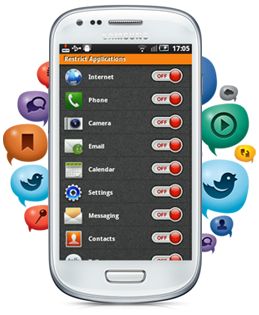Parental control software for mobile phones